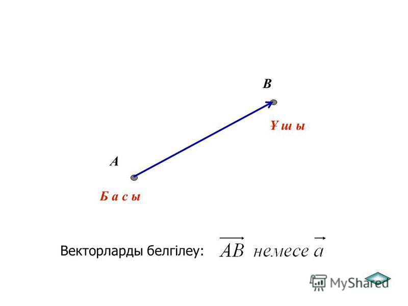 4. Егержәне болса, онда табыңыз. А) 15 B) 13 C) 16 D) 14 E) 12 5. Егер және векторлар арасындағы бұрыш, әрі скаляр көбейтіндісі болса, онда осы векторлар арқылы салынған параллелограмның ауданы қаншаға тең болады? А) B) 2 C) D) 1 E)