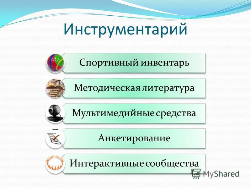 Инструментарий Спортивный инвентарь Методическая литература Мультимедийные средства Анкетирование Интерактивные сообщества