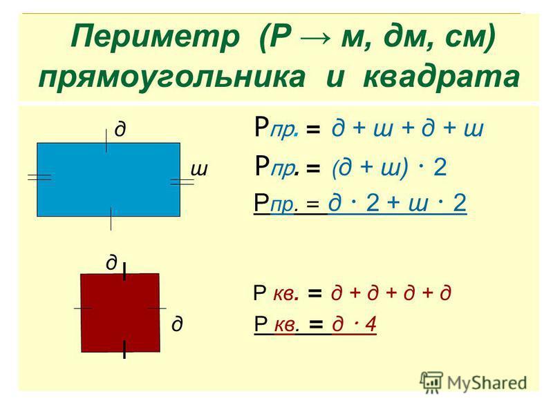 Периметр (Р м, дм, см) прямоугольника и квадрата д Р пр. = д + ш + д + ш ш Р пр. = ( д + ш) 2 Р пр. = д 2 + ш 2 д Р кв. = д + д + д + д д Р кв. = д 4