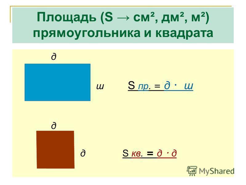 Площадь (S см², дм², м²) прямоугольника и квадрата д ш S пр. = д ш д д S кв. = д д