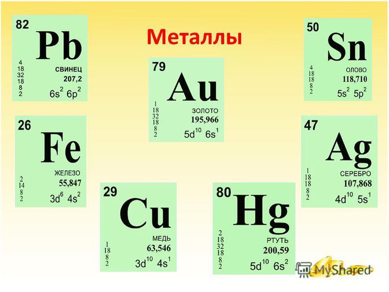 Станция « Разминка» Алхимики считали, что на небе 7 светил и каждое из них имеет своего посланца: «Семь металлов создал свет по числу семи планет…» Назовите эту семерку.