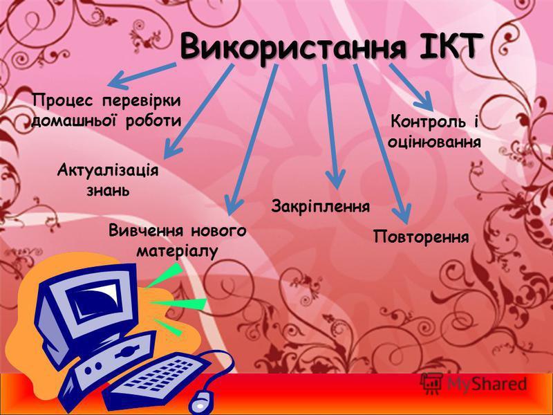 Використання ІКТ Процес перевірки домашньої роботи Актуалізація знань Вивчення нового матеріалу Закріплення Повторення Контроль і оцінювання