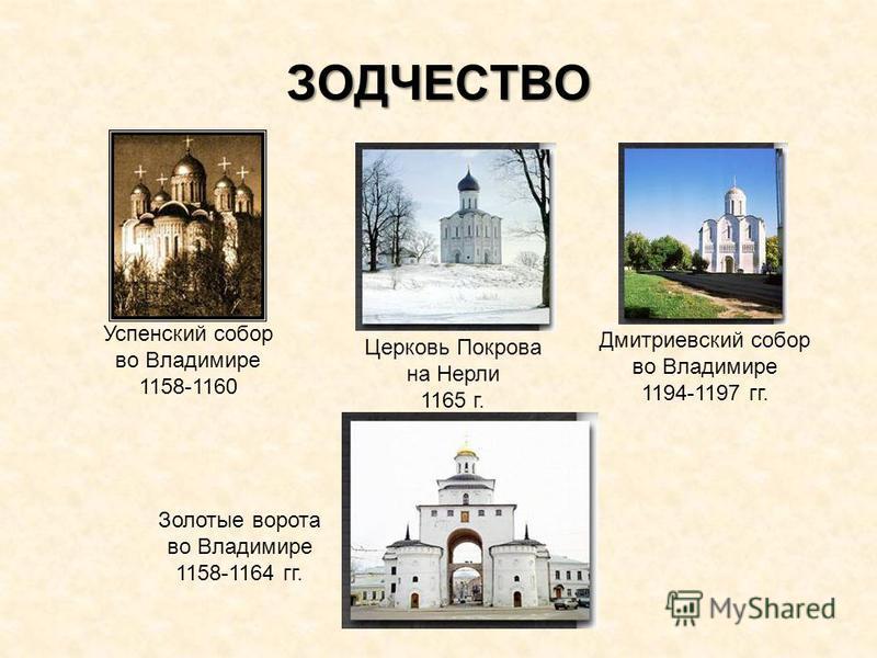 ЗОДЧЕСТВО Успенский собор во Владимире 1158-1160 Церковь Покрова на Нерли 1165 г. Дмитриевский собор во Владимире 1194-1197 гг. Золотые ворота во Владимире 1158-1164 гг.
