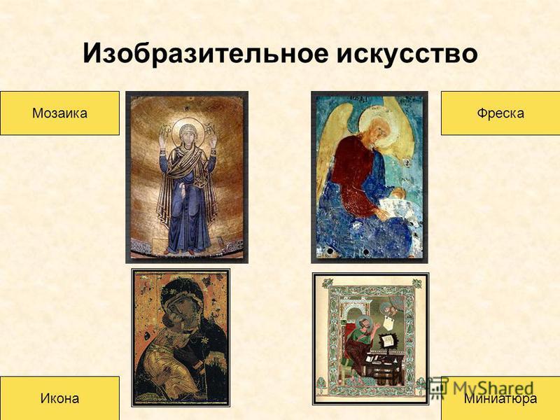 Изобразительное искусство Мозаика Фреска Икона Миниатюра