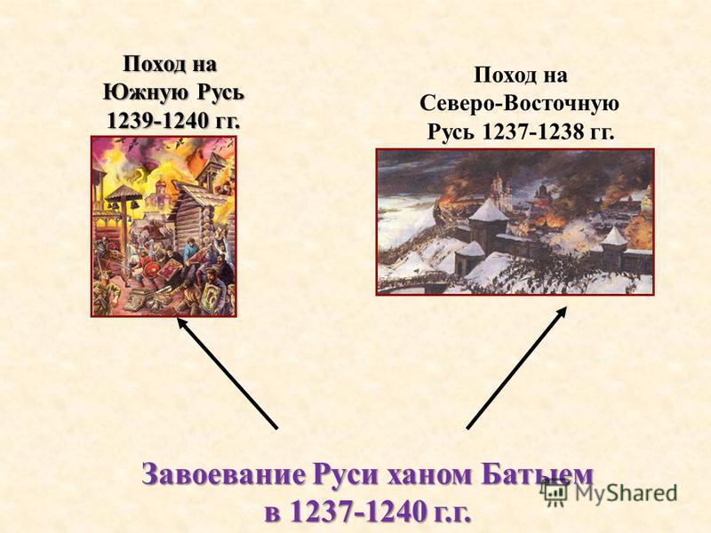 Завоевание Руси ханом Батыем в 1237-1240 г.г. Поход на Северо-Восточную Русь 1237-1238 гг. Поход на Южную Русь 1239-1240 гг.