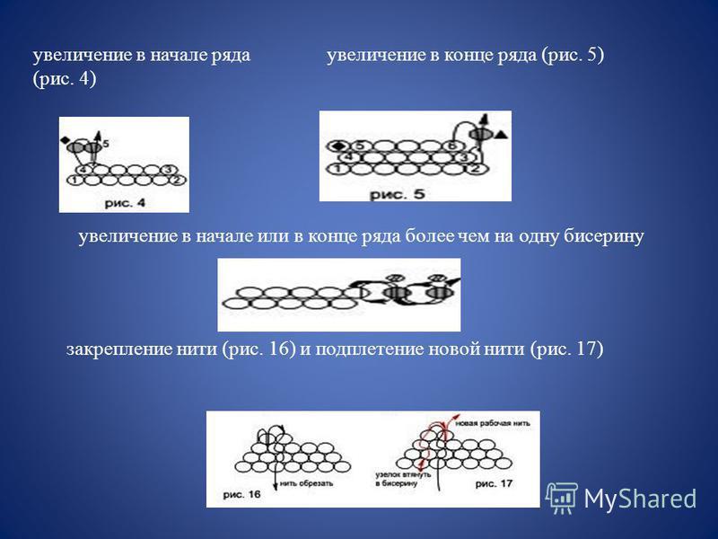 увеличение в начале ряда (рис. 4) увеличение в конце ряда (рис. 5) увеличение в начале или в конце ряда более чем на одну бисерину закрепление нити (рис. 16) и подплетение новой нити (рис. 17)