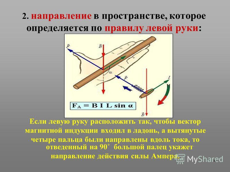 4 2. направление в пространстве, которое определяется по правилу левой руки: Если левую руку расположить так, чтобы вектор магнитной индукции входил в ладонь, а вытянутые четыре пальца были направлены вдоль тока, то отведенный на 90˚ большой палец ук