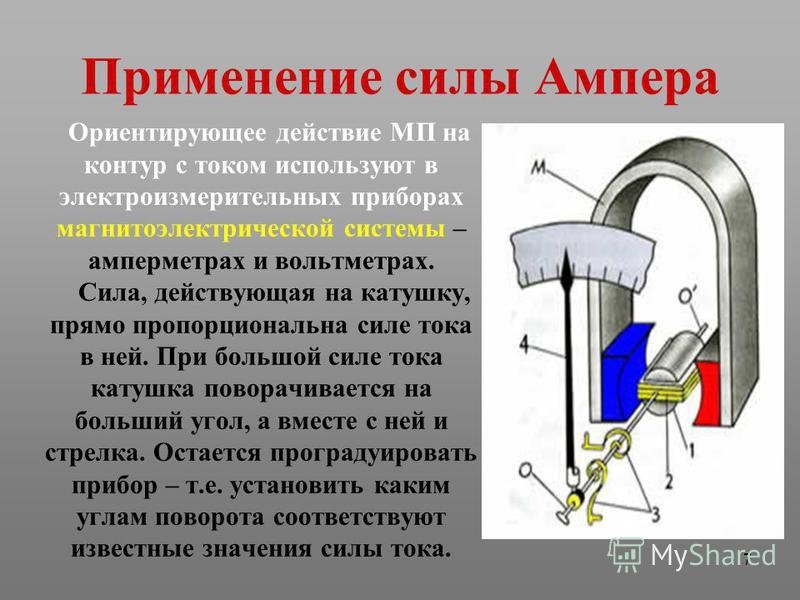 7 Ориентирующее действие МП на контур с током используют в электроизмерительных приборах магнитоэлектрической системы – амперметрах и вольтметрах. Сила, действующая на катушку, прямо пропорциональна силе тока в ней. При большой силе тока катушка пово