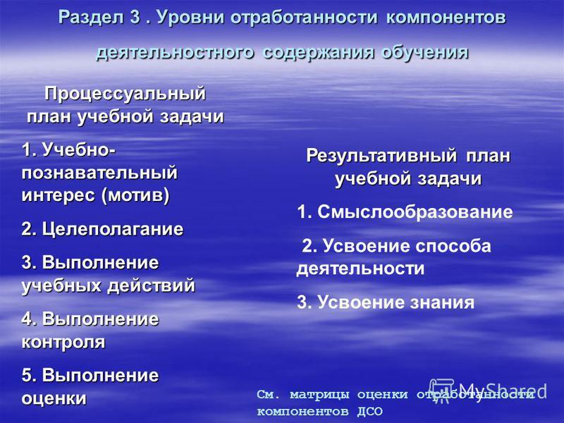 Раздел 3. Уровни отработанности компонентов деятельностного содержания обучения Процессуальный план учебной задачи 1. Учебно- познавательный интерес (мотив) 1. Учебно- познавательный интерес (мотив) 2. Целеполагание 2. Целеполагание 3. Выполнение уче