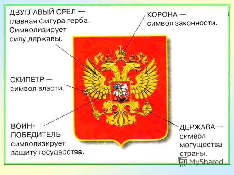 Государственный герб Российской Федерации был принят в декабре 2000 года. Щит Государственного герба России - красного цвета. О чем это говорит?