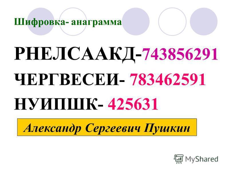 Шифровка- анаграмма РНЕЛСААКД- 743856291 ЧЕРГВЕСЕИ- 783462591 НУИПШК- 425631 Александр Сергеевич Пушкин