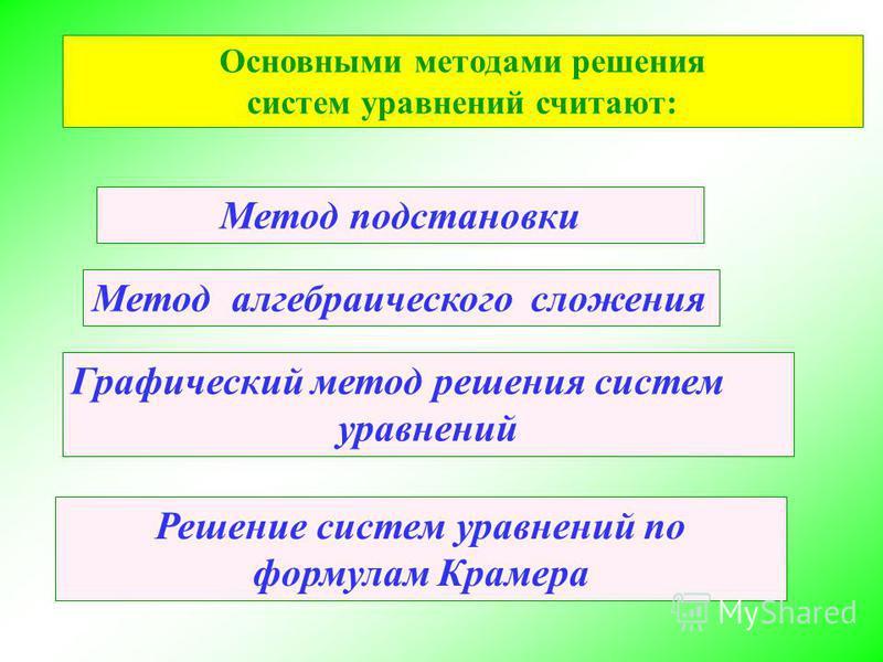 Основными методами решения систем уравнений считают: Метод подстановки Метод алгебраического сложения Графический метод решения систем уравнений Решение систем уравнений по формулам Крамера