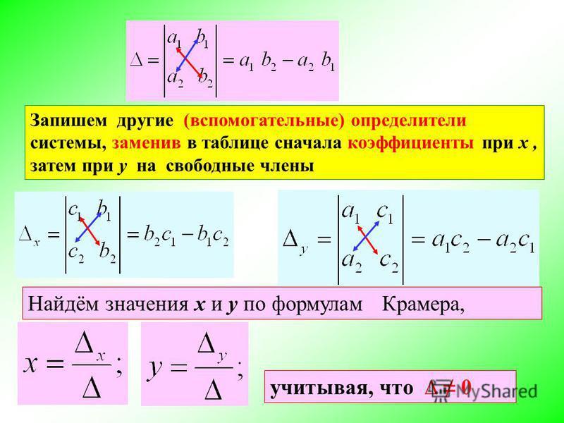 Запишем другие (вспомогательные) определители системы, заменив в таблице сначала коэффициенты при x, затем при y на свободные члены Найдём значения x и y по формулам Крамера, учитывая, что 0