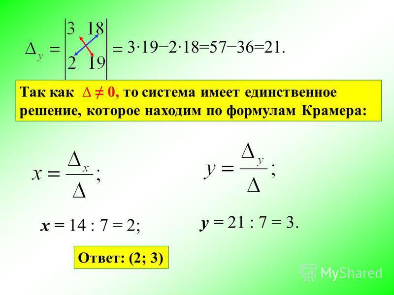 Так как 0, то система имеет единственное решение, которое находим по формулам Крамера: x = 14 : 7 = 2; y = 21 : 7 = 3. Ответ: (2; 3) 319218=5736=21.