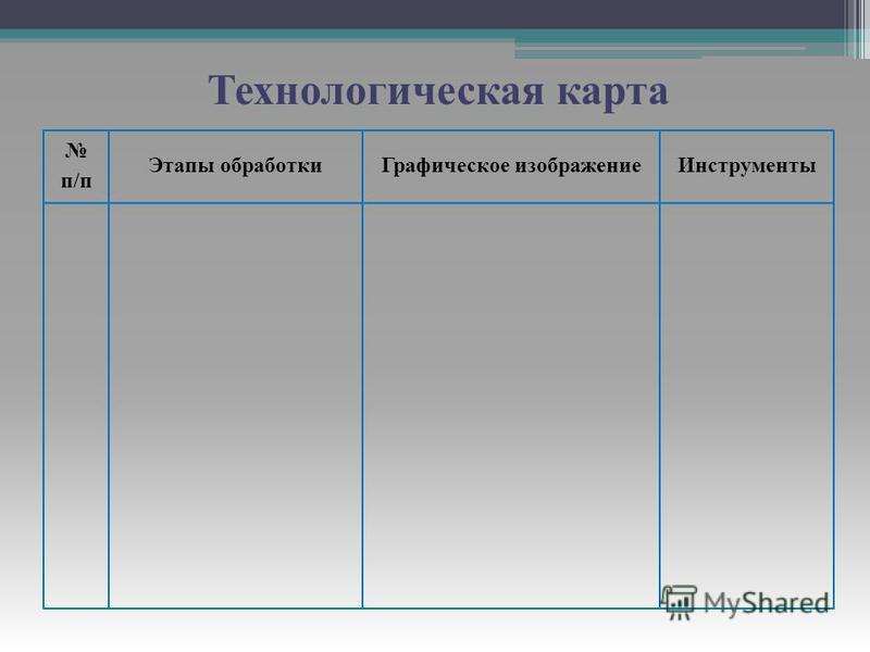 Технологическая карта п/п Этапы обработки Графическое изображение Инструменты