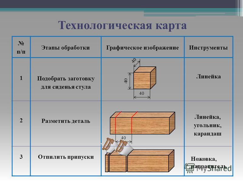 форма для технопланктона купить в воронеже