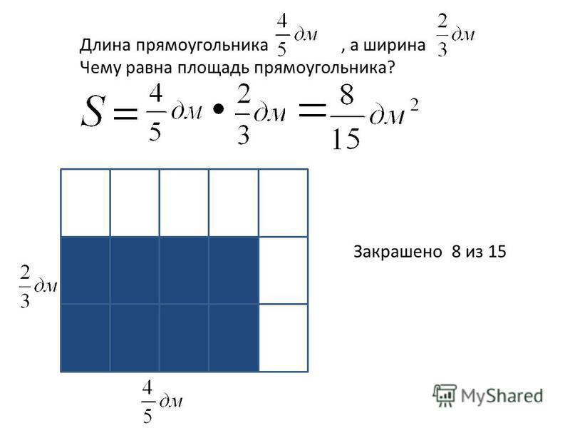 Длина прямоугольника, а ширина Чему равна площадь прямоугольника? Закрашено 8 из 15