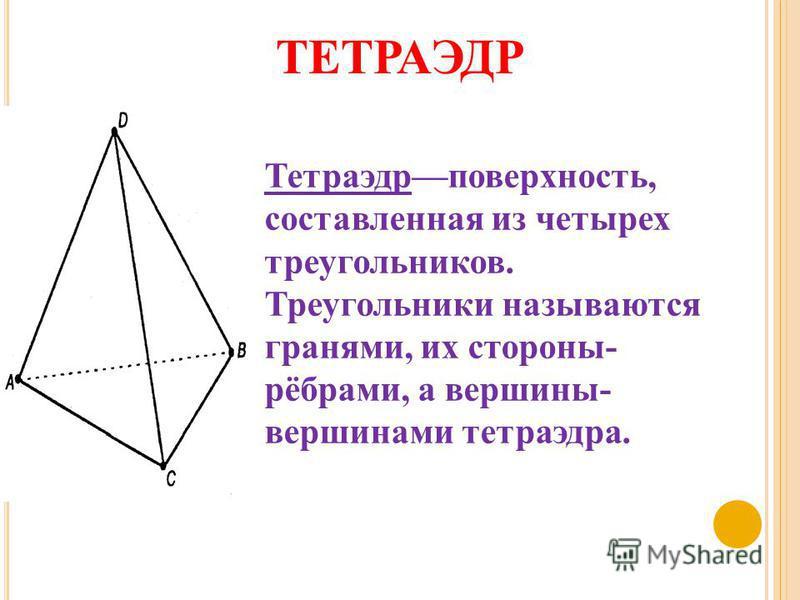 ТЕТРАЭДР Тетраэдрповерхность, составленная из четырех треугольников. Треугольники называются гранями, их стороны- рёбрами, а вершины- вершинами тетраэдра.