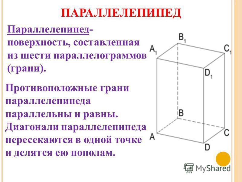 ПАРАЛЛЕЛЕПИПЕД Параллелепипед- поверхность, составленная из шести параллелограммов (грани). Противоположные грани параллелепипеда параллельны и равны. Диагонали параллелепипеда пересекаются в одной точке и делятся ею пополам.