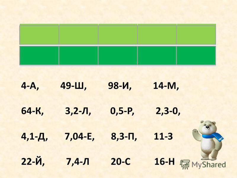 4-А, 49-Ш, 98-И, 14-М, 64-К, 3,2-Л, 0,5-Р, 2,3-0, 4,1-Д, 7,04-Е, 8,3-П, 11-З 22-Й, 7,4-Л 20-С 16-Н 149849644 Мишка