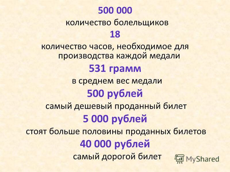 500 000 количество болельщиков 18 количество часов, необходимое для производства каждой медали 531 грамм в среднем вес медали 500 рублей самый дешевый проданный билет 5 000 рублей стоят больше половины проданных билетов 40 000 рублей самый дорогой би