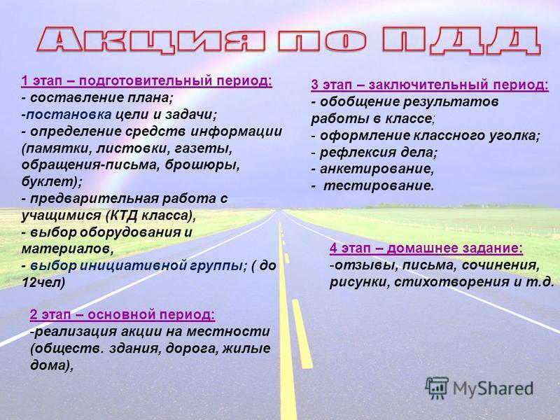 формирование устойчивых практических умений и навыков безопасного поведения на улицах и дорогах.