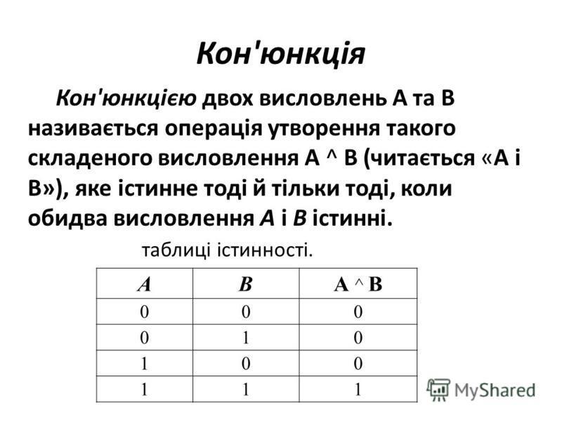 Кон'юнкція Кон'юнкцією двох висловлень А та В називається операція утворення такого складеного висловлення А ^ В (читається «A і В»), яке істинне тоді й тільки тоді, коли обидва висловлення А і В істинні. АВА ^ В 000 010 100 111 таблиці істинності.