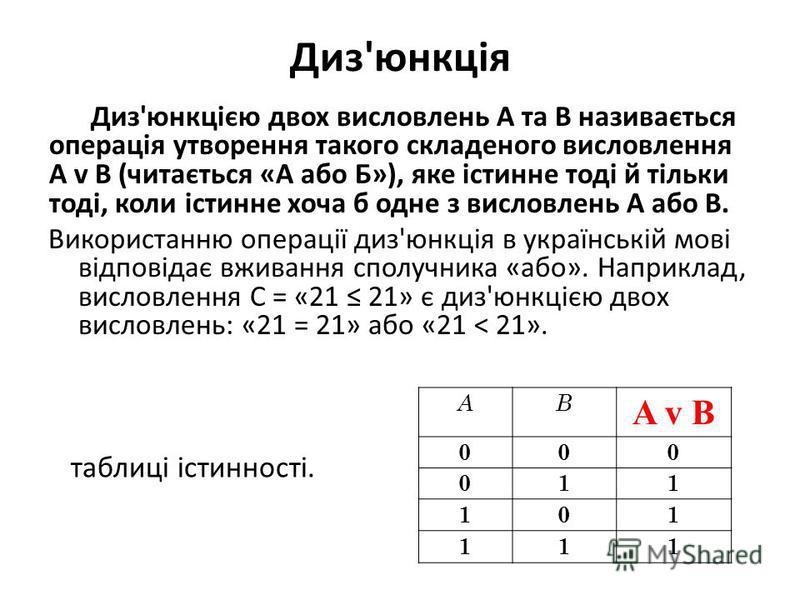 Диз'юнкція Диз'юнкцією двох висловлень А та В називається операція утворення такого складеного висловлення A v В (читається «А або Б»), яке істинне тоді й тільки тоді, коли істинне хоча б одне з висловлень А або В. Використанню операції диз'юнкція в