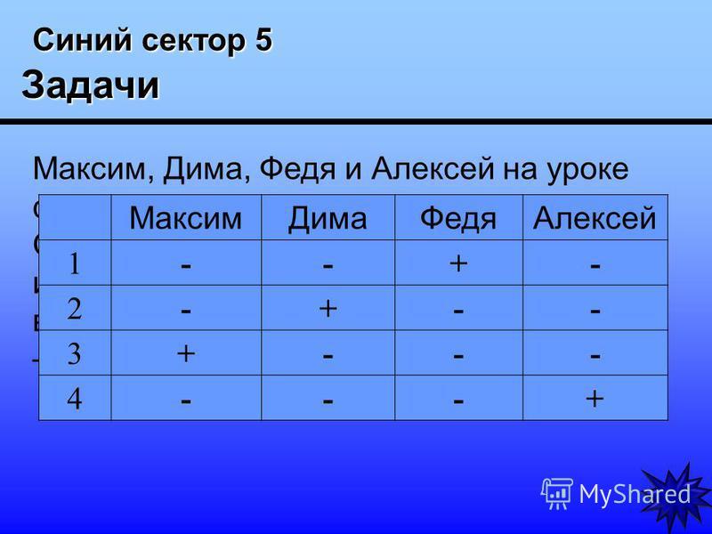 Синий сектор 5 Задачи Синий сектор 5 Задачи Максим, Дима, Федя и Алексей на уроке физкультуры построились по росту. Определить кто за кем стоит, если известно, что Максим ниже Димы, но выше Алексея, а самый высокий мальчик – это Федя. Максим ДимаФедя