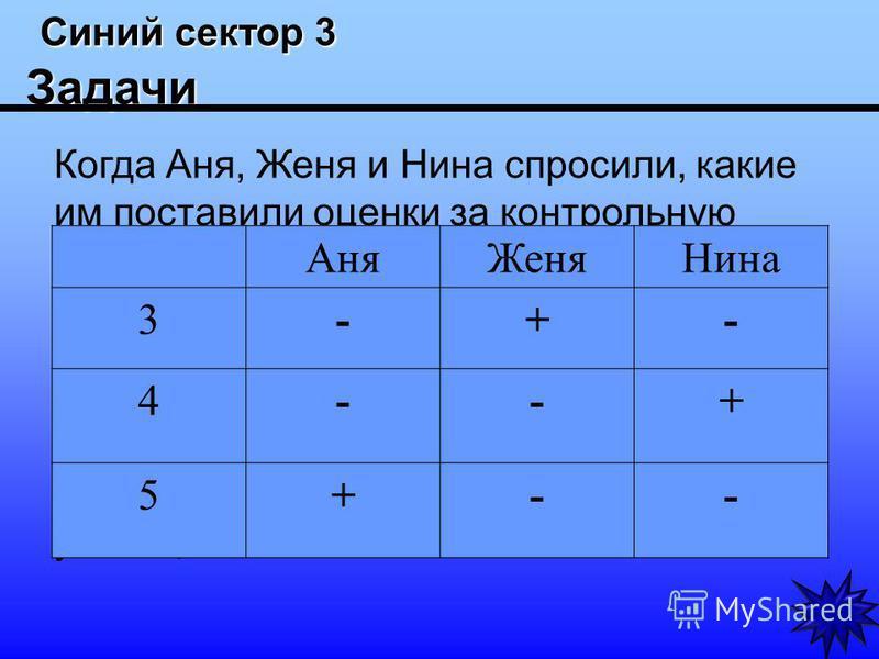 Презентация на тему Задачи Единицы величины Коди рование  9 Синий