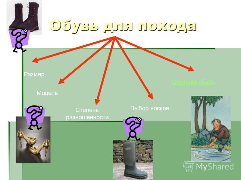 Обувь для похода Размер Модель Степень разношенности Выбор носков Сменная обувь