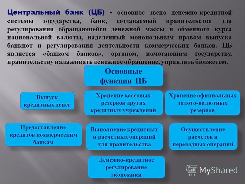 Центральный банк (ЦБ) - основное звено денежно-кредитной системы государства, банк, создаваемый правительстве для регулирования обращающейся денежной массы и обменного курса национальной валюты, наделенный монопольным правом выпуска банкнот и регулир