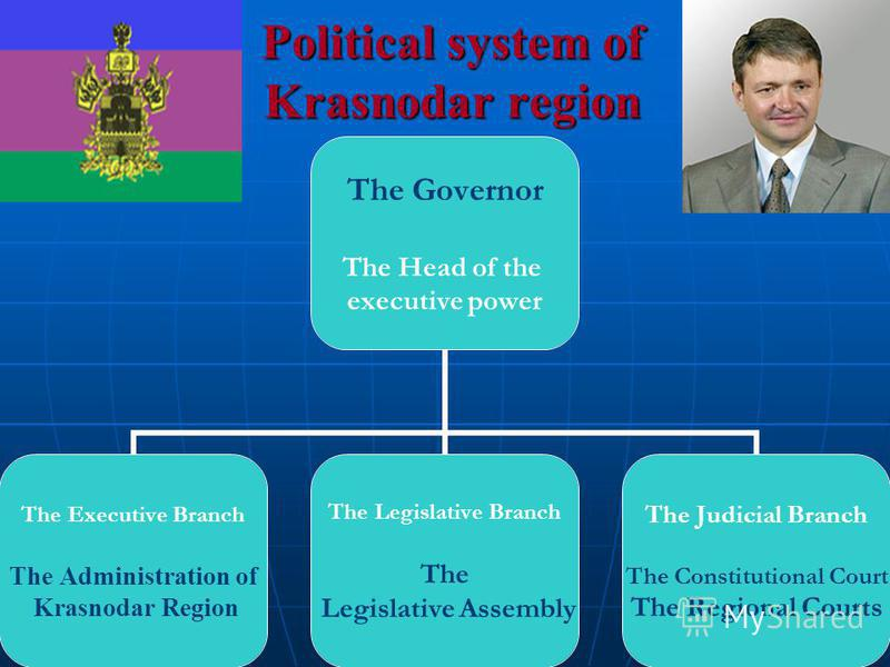 The Governor The Head of the executive power The Executive Branch The Administration of Krasnodar Region The Legislative Branch The Legislative Assembly The Judicial Branch The Constitutional Court The Regional Courts Political system of Krasnodar re