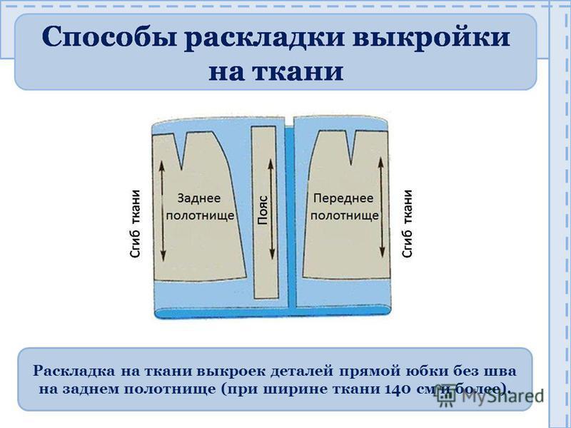 Раскладка на ткани выкроек деталей прямой юбки без шва на заднем полотнище (при ширине ткани 140 см и более).