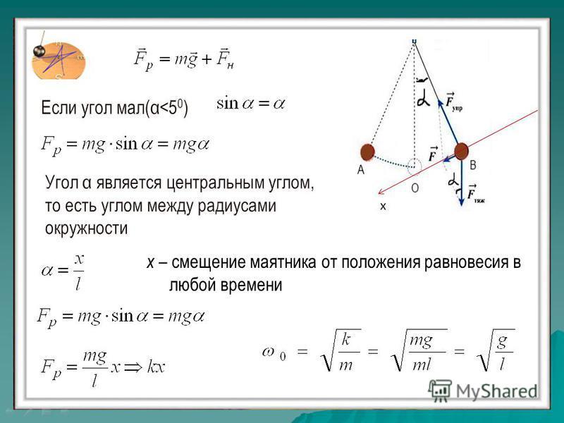 х х – смещение маятника от положения равновесия в любой времени