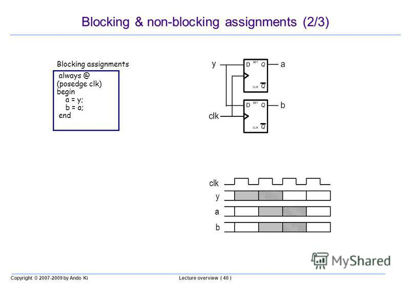 Copyright © 2007-2009 by Ando KiLecture overview ( 40 ) Blocking & non-blocking assignments (2/3) always @ (posedge clk) begin a = y; b = a; end clk y a b Blocking assignments