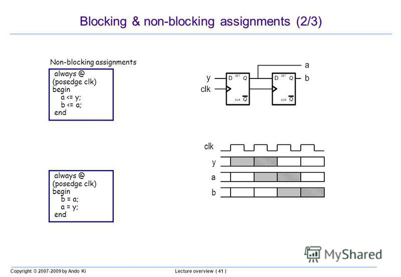 Copyright © 2007-2009 by Ando KiLecture overview ( 41 ) Blocking & non-blocking assignments (2/3) always @ (posedge clk) begin a <= y; b <= a; end always @ (posedge clk) begin b = a; a = y; end clk y a b Non-blocking assignments
