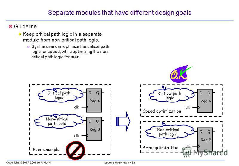 Copyright © 2007-2009 by Ando KiLecture overview ( 49 ) Separate modules that have different design goals Guideline Keep critical path logic in a separate module from non-critical path logic. Synthesizer can optimize the critical path logic for speed