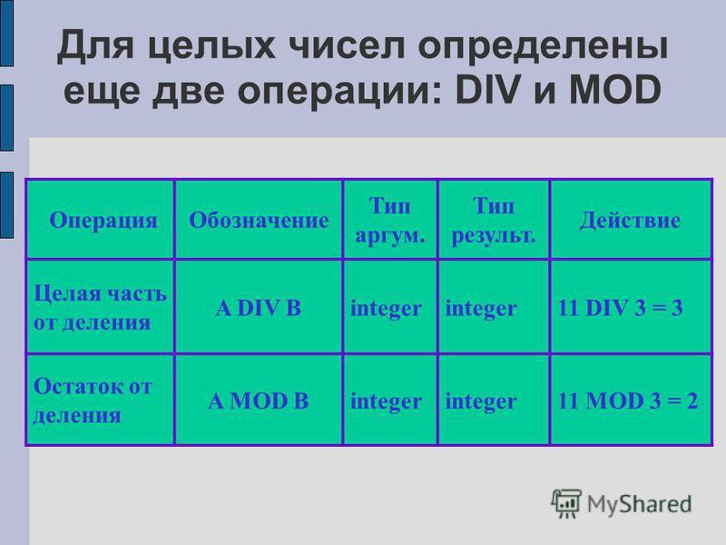 Для целых чисел определены еще две операции: DIV и MOD Операция Обозначение Тип аргус. Тип результ. Действие Целая часть от деления A DIV Binteger 11 DIV 3 = 3 Остаток от деления A MOD Binteger 11 MOD 3 = 2