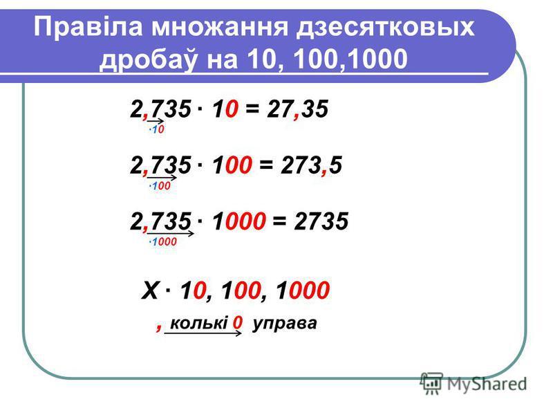 Правіла множання дзесятковых дробаў на 10, 100,1000 2,735 · 10 = 27,35 ·10 2,735 · 100 = 273,5 ·100 2,735 · 1000 = 2735 ·1000 Х · 10, 100, 1000, колькі 0 управа