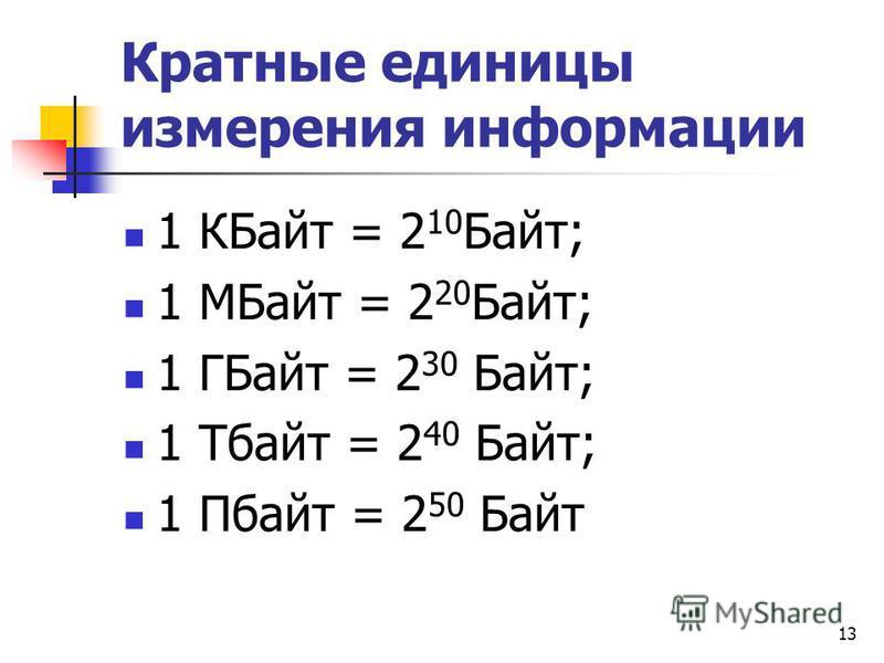 13 Кратные единицы измерения информации 1 КБайт = 2 10 Байт; 1 МБайт = 2 20 Байт; 1 ГБайт = 2 30 Байт; 1 Тбайт = 2 40 Байт; 1 Пбайт = 2 50 Байт