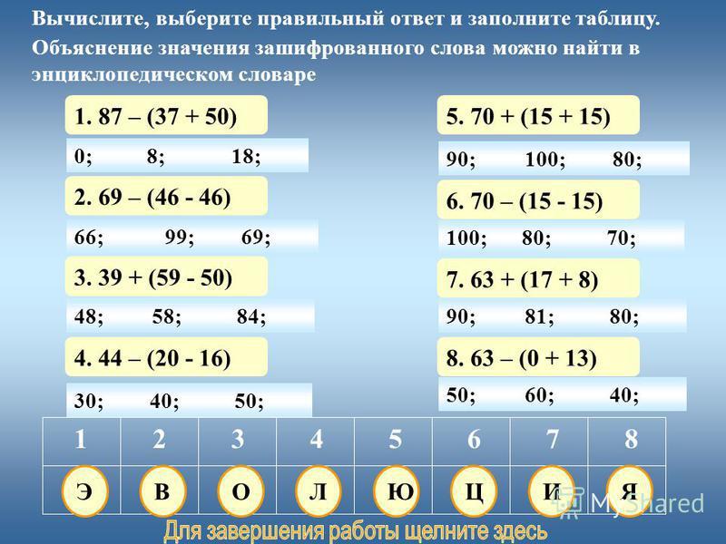 0; 1. 87 – (37 + 50) 12345678 Вычислите, выберите правильный ответ и заполните таблицу. Объяснение значения зашифрованного слова можно найти в энциклопедическом словаре 8;18; 30; 2. 69 – (46 - 46) 40;50; 3. 39 + (59 - 50) 4. 44 – (20 - 16) 5. 70 + (1