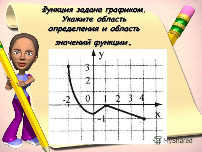 Функция задана графиком. Укажите область определения и область значений функции.