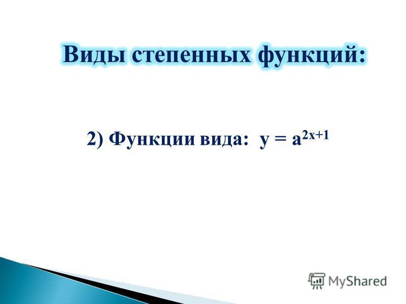 2) Функции вида: у = а 2 х+1