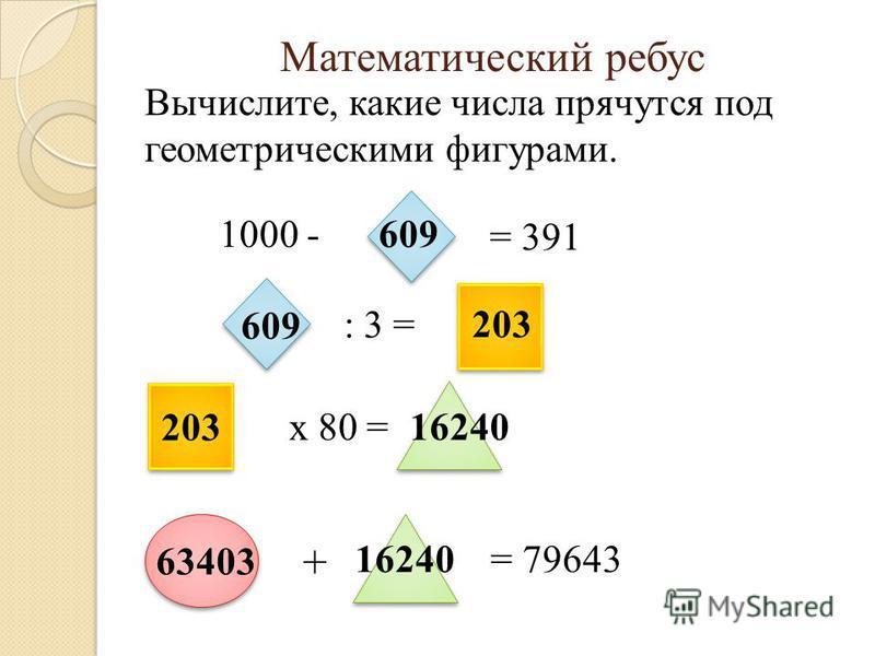 Математический ребус Вычислите, какие числа прячутся под геометрическими фигурами. 1000 - = 391 609 : 3 = 203 х 80 =16240 63403 + = 79643