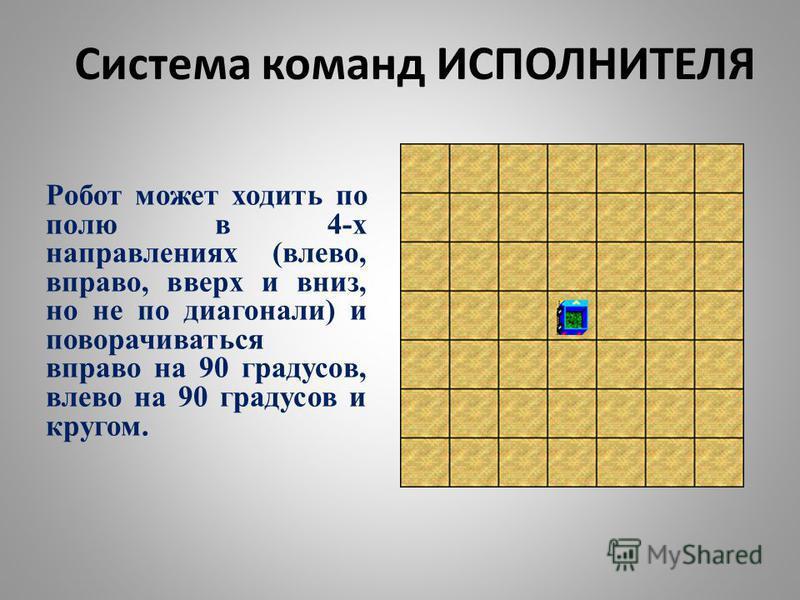 Робот может ходить по полю в 4-х направлениях (влево, вправо, вверх и вниз, но не по диагонали) и поворачиваться вправо на 90 градусов, влево на 90 градусов и кругом. Система команд ИСПОЛНИТЕЛЯ