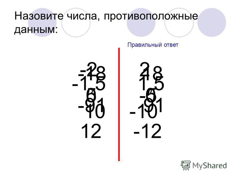 Назовите числа, противоположные данным: 5-5 Правильный ответ 12-12 -22 10-10 -9191 00 -1,51,5 -1818