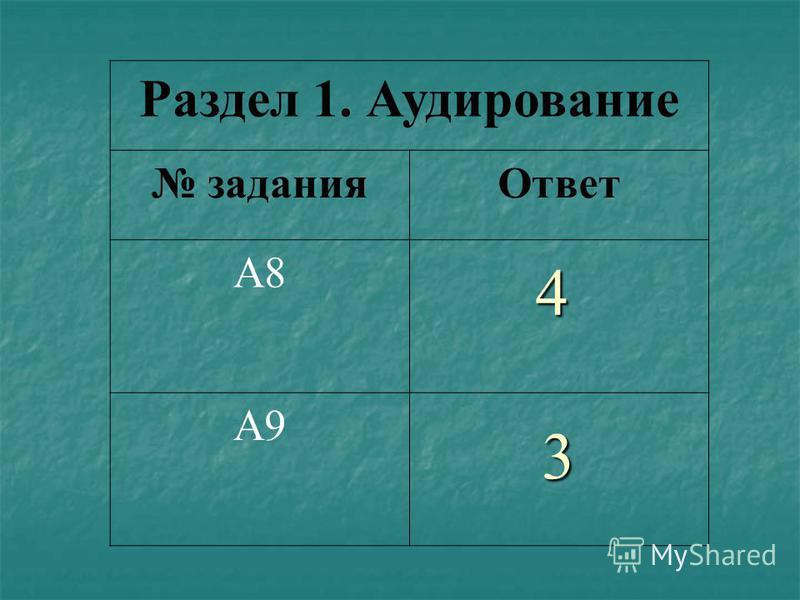 Раздел 1. Аудирование заданияОтвет A8 A9 4 3