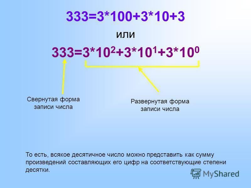 333=3*100+3*10+3 или 333=3*10 2 +3*10 1 +3*10 0 Свернутая форма записи числа Развернутая форма записи числа То есть, всякое десятичное число можно представить как сумму произведений составляющих его цифр на соответствующие степени десятки.