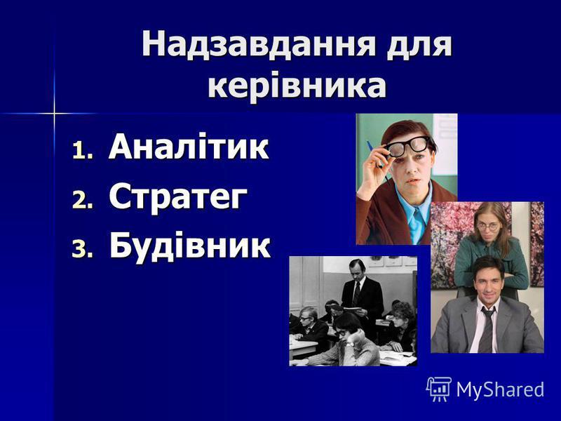 Надзавдання для керівника 1. Аналітик 2. Стратег 3. Будівник